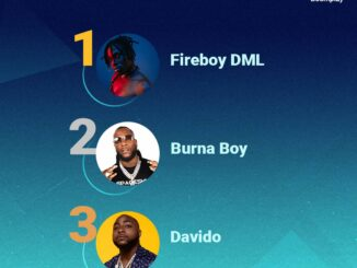 Fireboy DML, Simi, Burna Boy Top Boomplay's 2020 Most Streamed Artists List